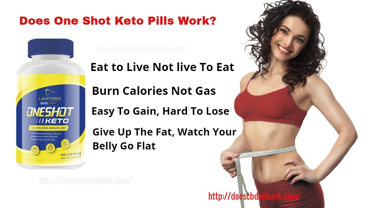 Does One Shot Keto Pills Work